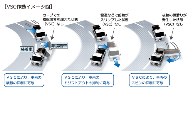 carlineup_toyoacecargo_equip_safety_4_03_pc