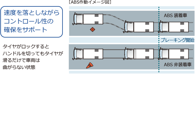 carlineup_toyoacecargo_equip_safety_4_11_pc