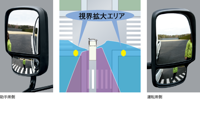 carlineup_toyoacecargo_equip_safety_1_04_pc
